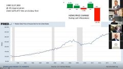 Comparing Today's Recession to that of 2007 – Why is this Different?